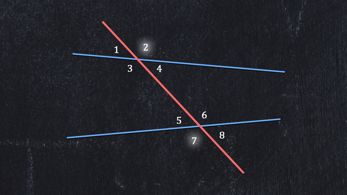 Alternate exterior angles definition theorem examples - Alternate exterior angles converse ...