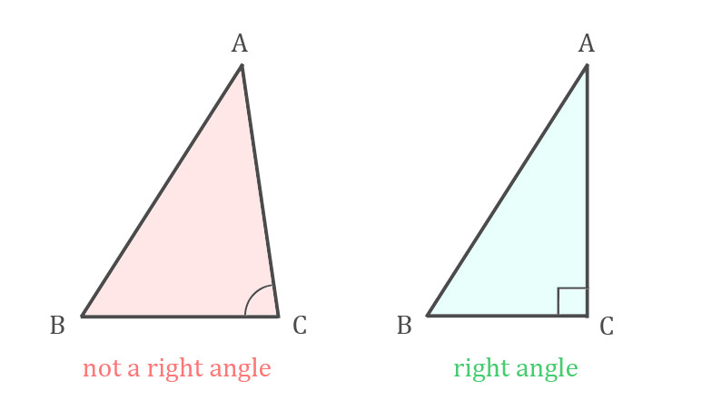 What is a Right Triangle? (Definition, Types, & Properties