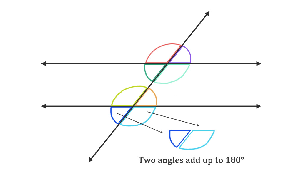 Transversal Lines Angles Definition Video Examples Tutorscom