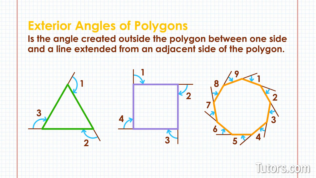 Exterior Math: Definition, Shapes & Angles