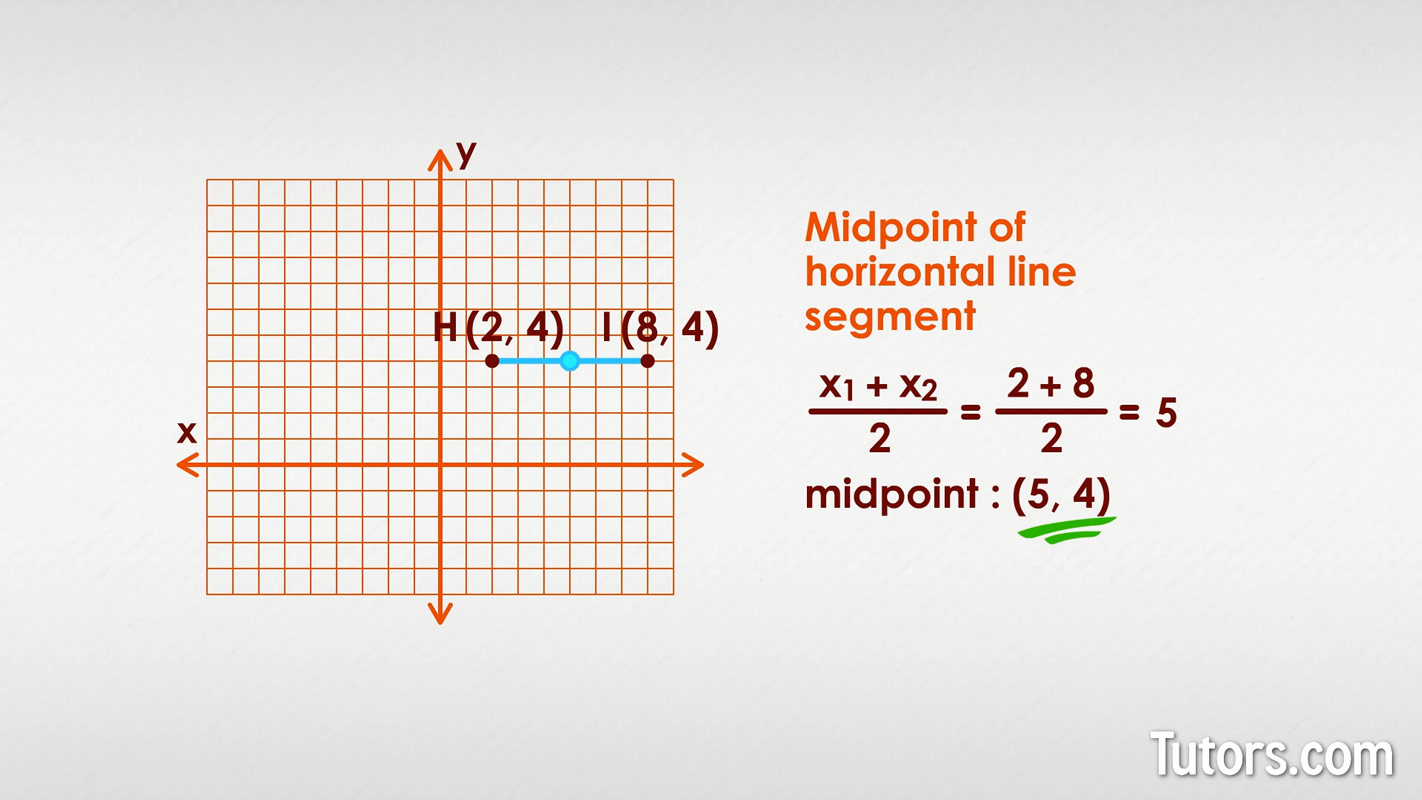 Midpoint Formula How To Find Midpoint Equation Tutors Com