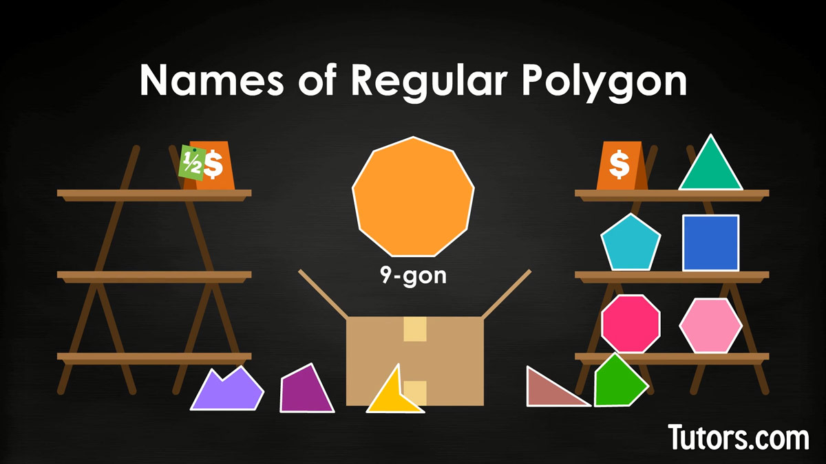 Regular polygons video definition examples properties - Definition of interior and exterior angles ...