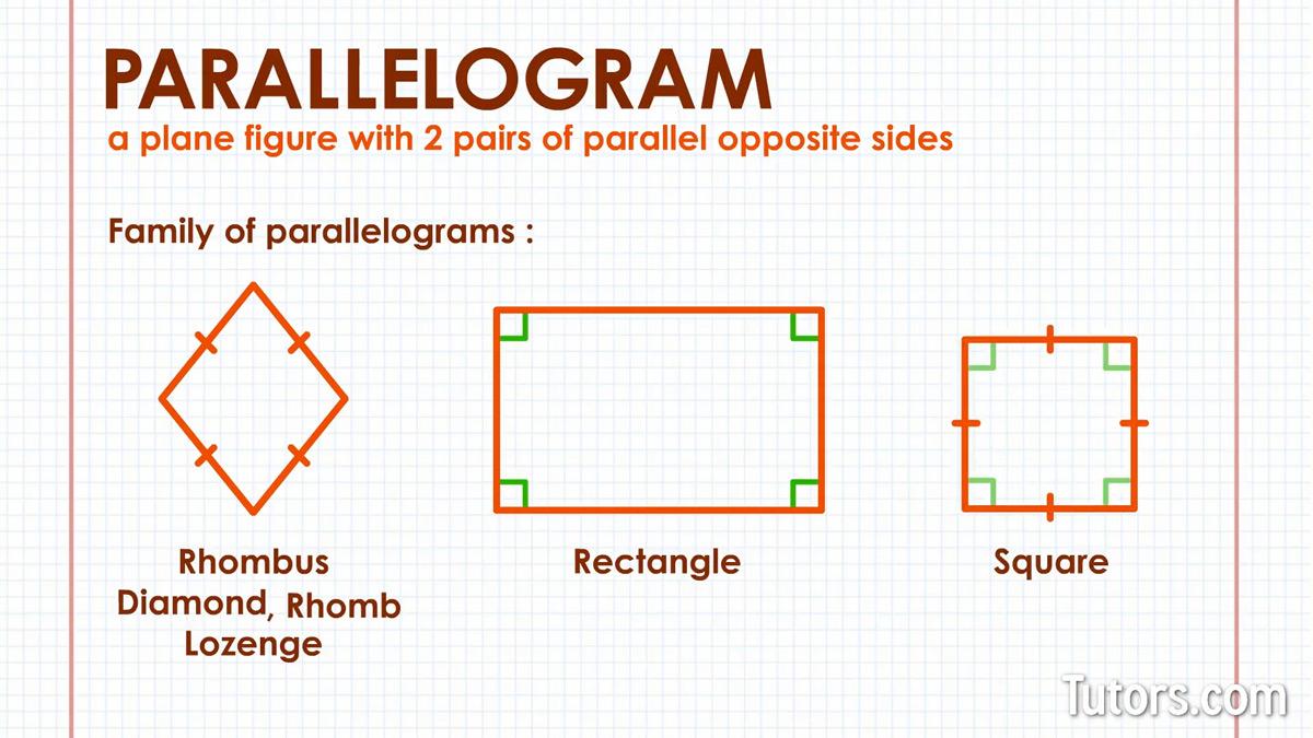 what is a parallelogram definition properties tutors com