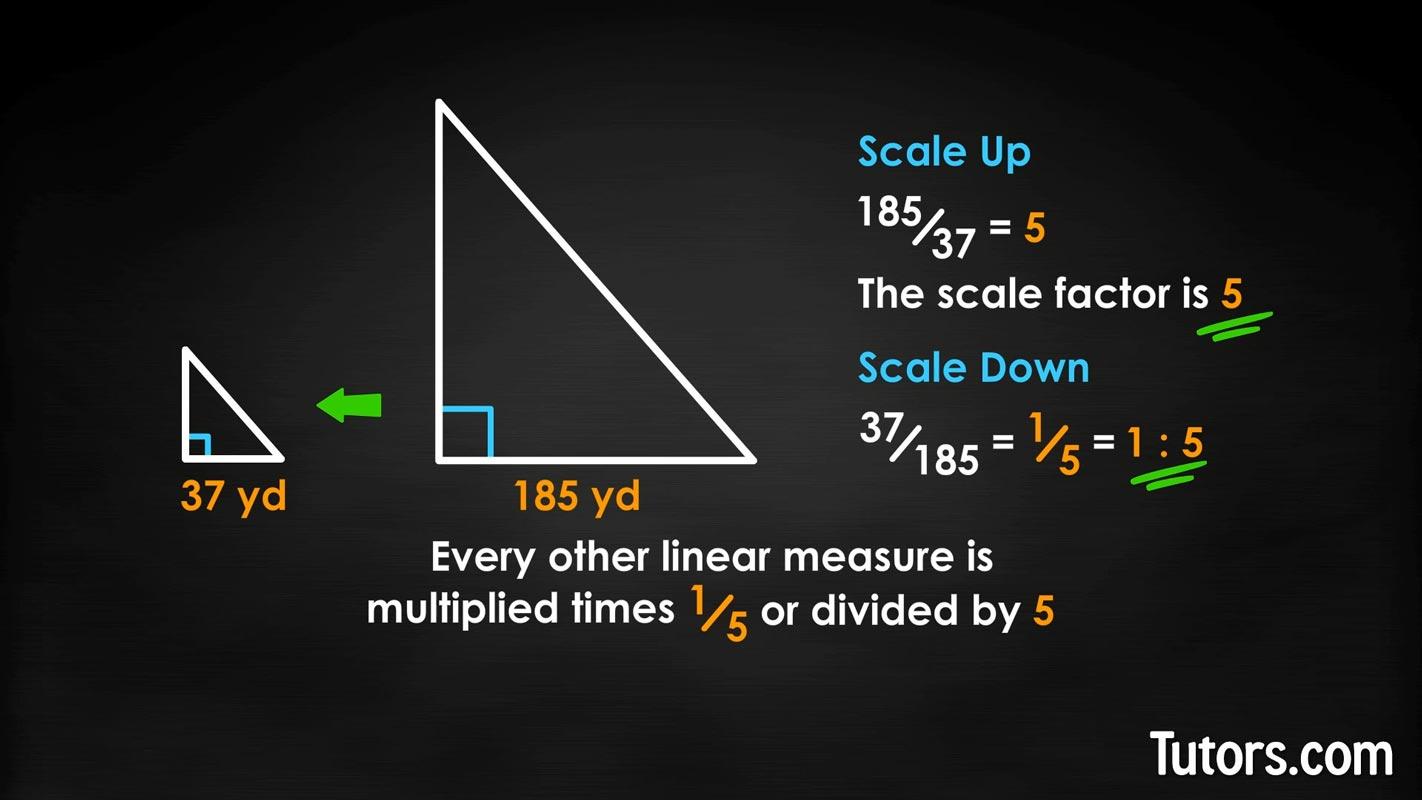 Math scale finder Ratio Calculator
